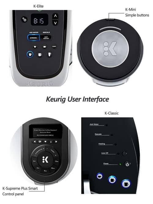 keurig-user-ineterface